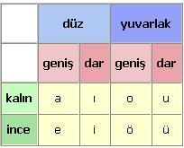 https://www.bilgicik.com/resimler/alfabe/latin_alfabesi_1.jpg