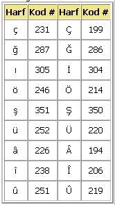 https://www.bilgicik.com/resimler/alfabe/latin_alfabesi_2.jpg