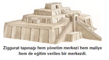 mezopotamya uygarligi konu anlatimi