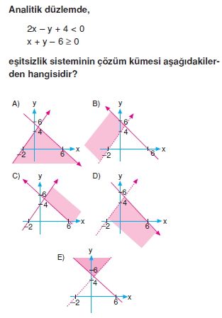 sımetrı_cozumlu_test_2_001