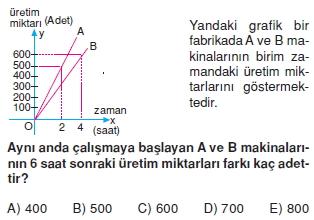 sımetrı_test_10_008