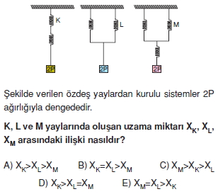 Çözümlü Test – II011