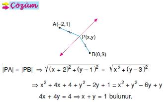 Geometrik Yer Denklemleri001