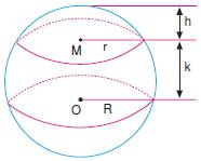 Küre Kapağı ve Kuşağı001