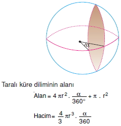 Küre Dilimi001