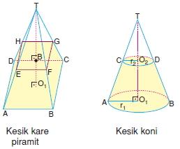 Kesik Piramit001