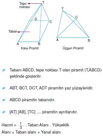 Piramitler001