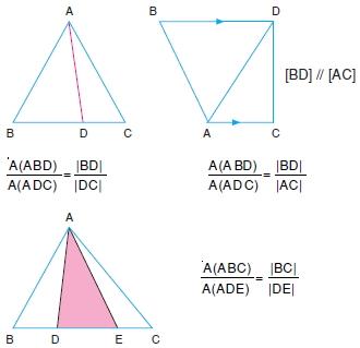 sinus-teoremi015