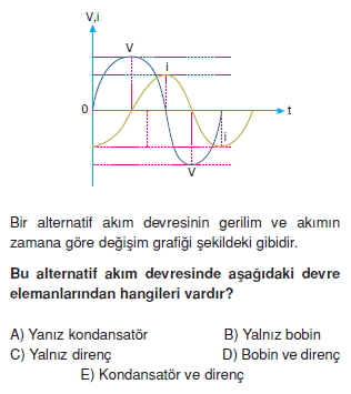 İndüksiyon ve Alternatif Akım test 1004