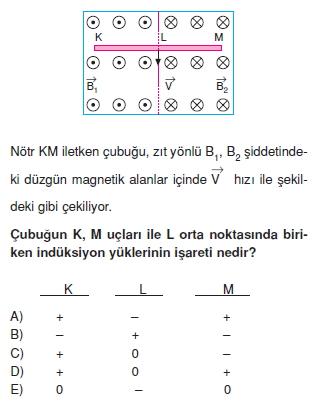 ‹ndüksiyon ve Alternatif Akım çözümlü test 2001