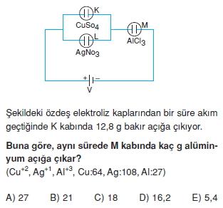 Elektrik Akımı test 2001