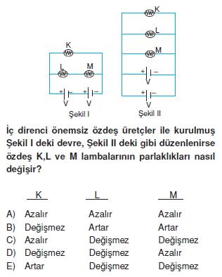 Elektrik Akımı test 2005