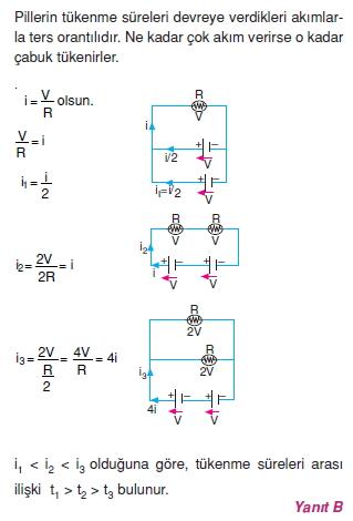 Elektrik Akımı çözümler 2008