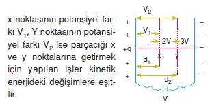 Elektriksel Alan ve Kondansatör çözümler 2007