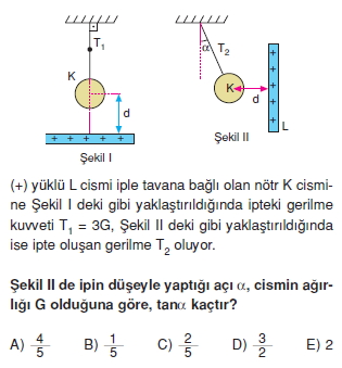 Elektrostatik çözümlü test 1009