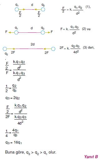Elektrostatik çözümler 1002