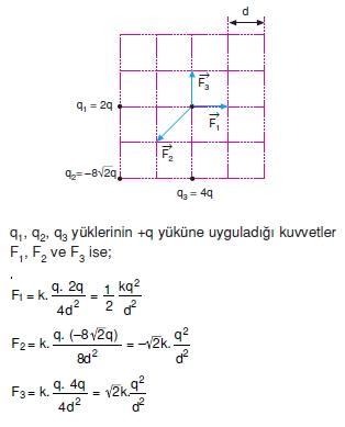Elektrostatik çözümler 1006