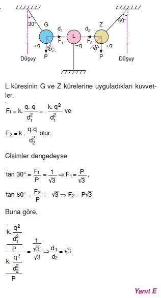Elektrostatik çözümler 1010