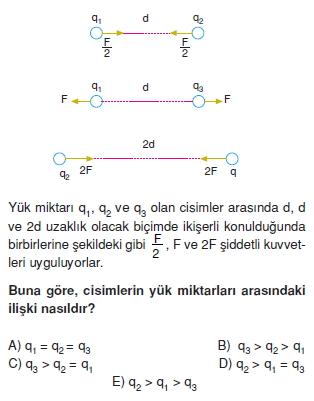 Elektrostatik çözümlü test 1002