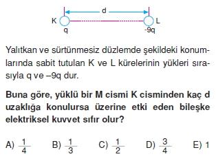 Elektrostatik çözümlü test 1005