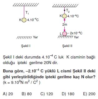 Elektrostatik çözümlü test 2002
