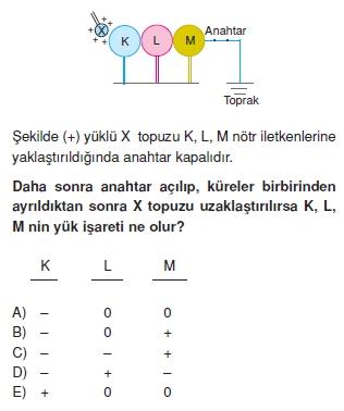 Elektrostatik çözümlü test 2003