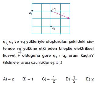 Elektrostatik çözümlü test 2005