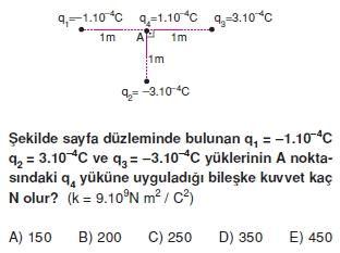 Elektrostatik çözümlü test 2008