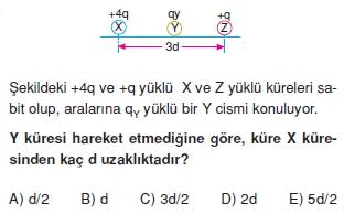 Elektrostatik çözümlü test 2012
