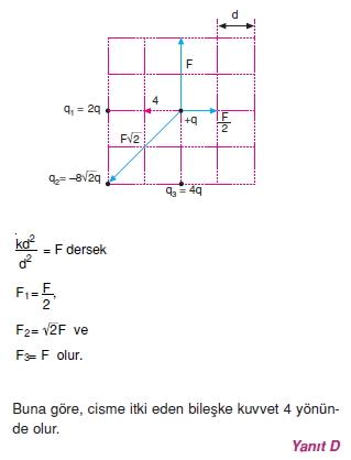 Elektrostatik çözümler 1006-1