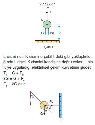 Elektrostatik çözümler 1009