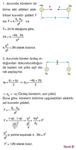 Elektrostatik çözümler 2001