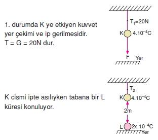 Elektrostatik çözümler 2002