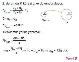 Elektrostatik çözümler 2004-1