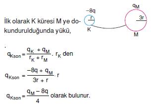 Elektrostatik çözümler 2004