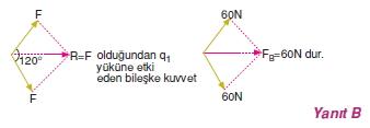 Elektrostatik çözümler 2006-1
