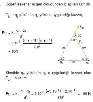 Elektrostatik çözümler 2006