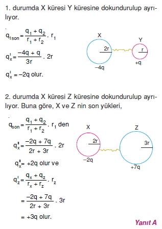 Elektrostatik çözümler 2007