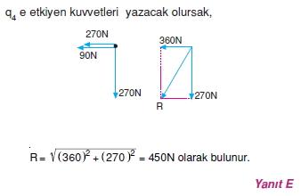 Elektrostatik çözümler 2008-1