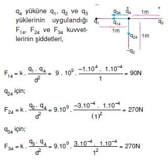 Elektrostatik çözümler 2008