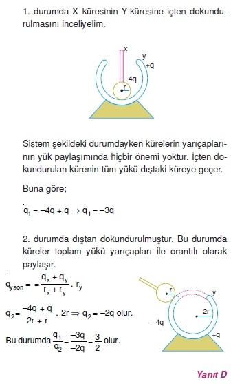Elektrostatik çözümler 2009