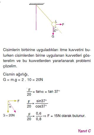 Elektrostatik çözümler 2011