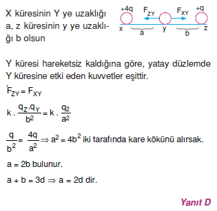 Elektrostatik çözümler 2012