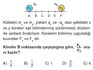 Elektrostatik test 2002