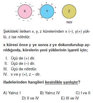 Elektrostatik test 2003