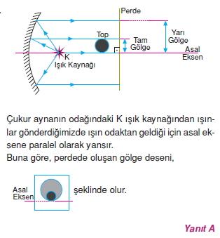 Işık Bilgisi çözümler 2012