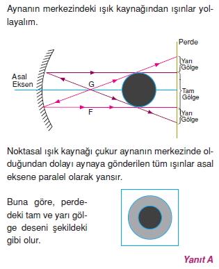 Işık Bilgisi çözümler 2001