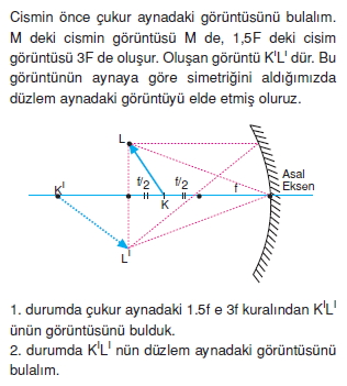 Işık Bilgisi çözümler 2003