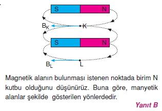 Magnetizma çözümler 1011