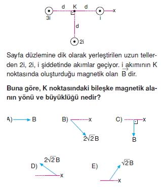 Magnetizma test 1005